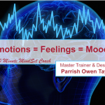 2Min MindSet Coach: Emotions Feelings Moods