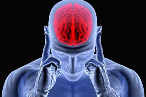 Mental Core (Exercises)